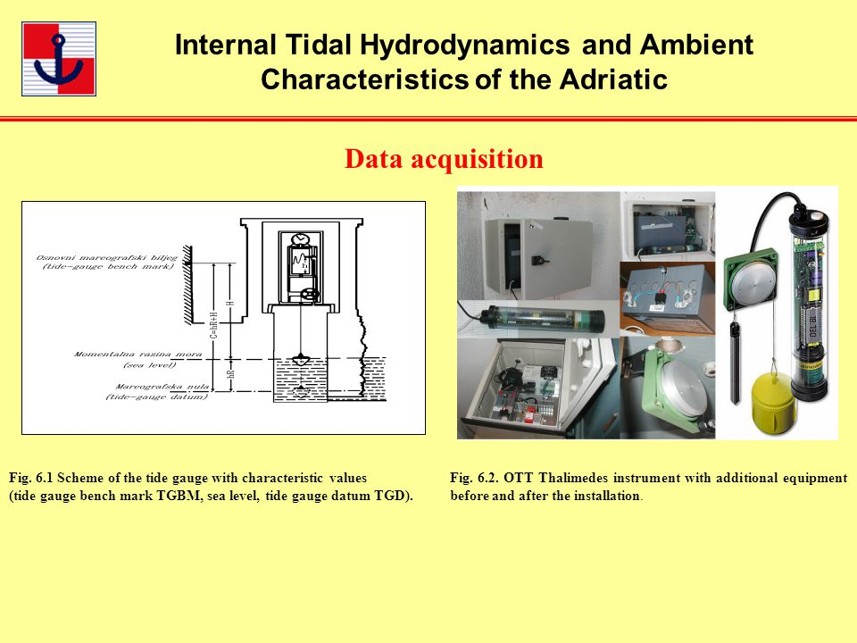 Internal Tidal Hydrodynamics and Ambient Characteristics of the Adriatic Data acquisition Fig.