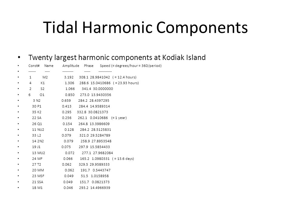 Tidal Harmonic Components Twenty largest harmonic components at Kodiak Island Const# Name Amplitude Phase Speed (= degrees/hour = 360/period) M ( = 12.4 hours) 4 K ( = hours) 2 S O N P K SA (= 1 year) 26 Q NU L N J MU MF ( = 13.6 days) 27 T MM MSF SSA M