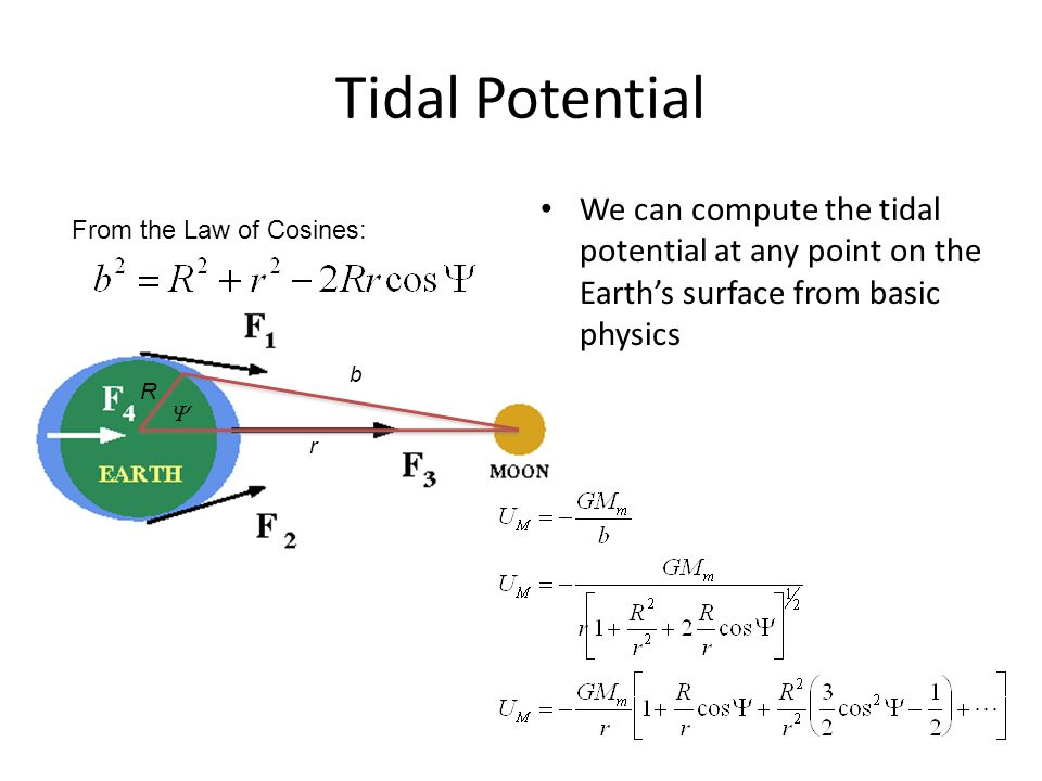 Tidal Potential We can compute the tidal potential at any point on the Earth's surface from basic physics b r R  From the Law of Cosines:
