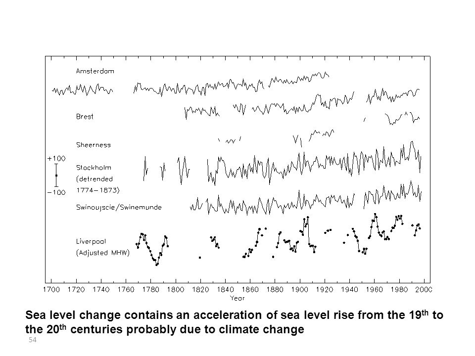 54 Sea level change contains an acceleration of sea level rise from the 19 th to the 20 th centuries probably due to climate change