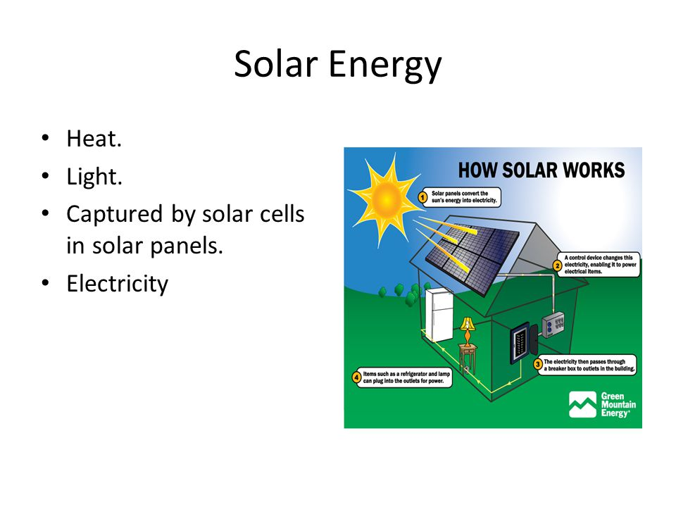 Solar Energy Heat. Light. Captured by solar cells in solar panels. Electricity