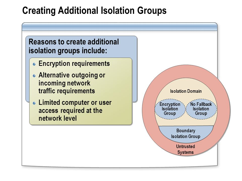 Creating Additional Isolation Groups Reasons to create additional isolation groups include: Encryption requirements Alternative outgoing or incoming network traffic requirements Limited computer or user access required at the network level Encryption requirements Alternative outgoing or incoming network traffic requirements Limited computer or user access required at the network level Isolation Domain Boundary Isolation Group Encryption Isolation Group No Fallback Isolation Group Untrusted Systems