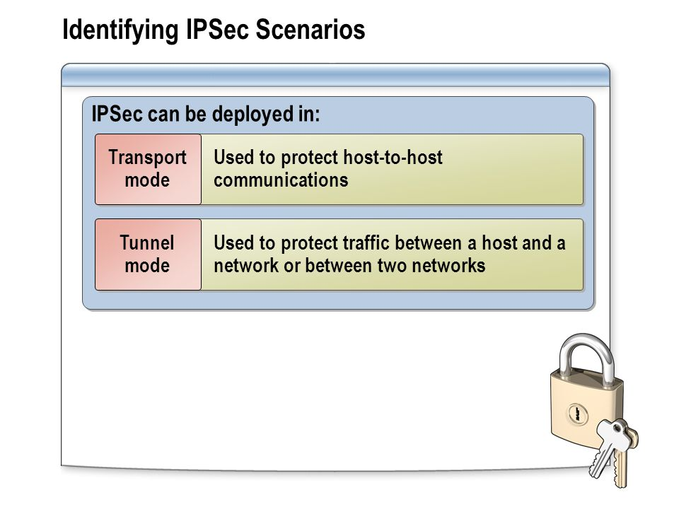 Identifying IPSec Scenarios IPSec can be deployed in: Used to protect host-to-host communications Transport mode Used to protect traffic between a host and a network or between two networks Tunnel mode