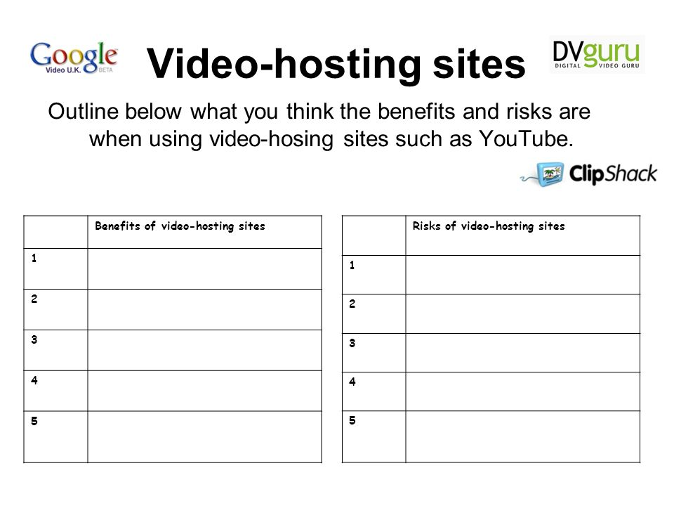 Video-hosting sites Outline below what you think the benefits and risks are when using video-hosing sites such as YouTube.