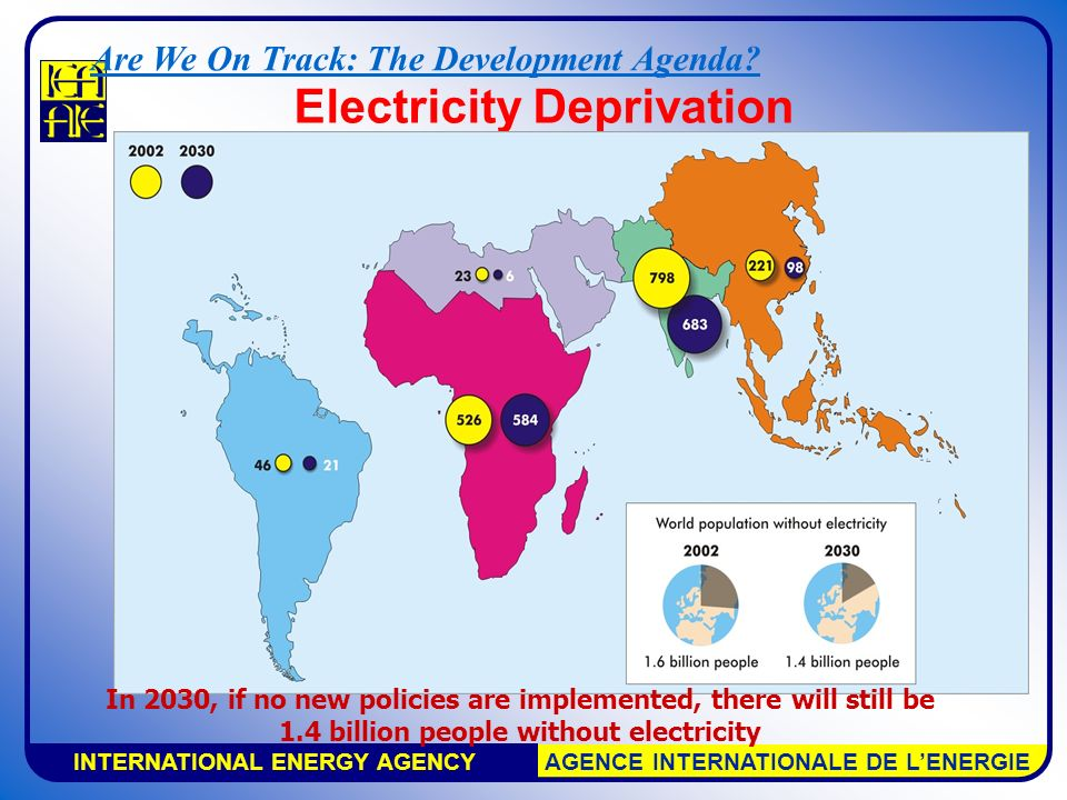 INTERNATIONAL ENERGY AGENCY AGENCE INTERNATIONALE DE L'ENERGIE Electricity Deprivation In 2030, if no new policies are implemented, there will still be 1.4 billion people without electricity Are We On Track: The Development Agenda