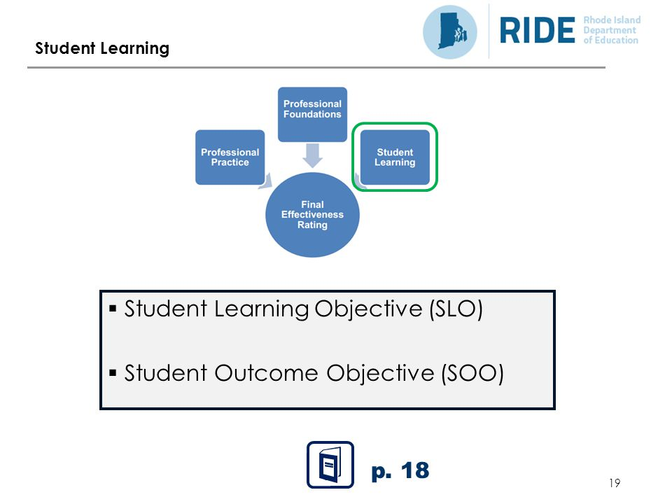19 Student Learning  Student Learning Objective (SLO)  Student Outcome Objective (SOO) p. 18
