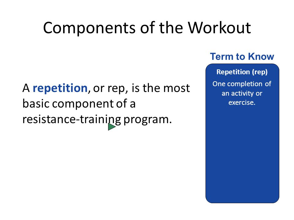Components of the Workout A repetition, or rep, is the most basic component of a resistance-training program.