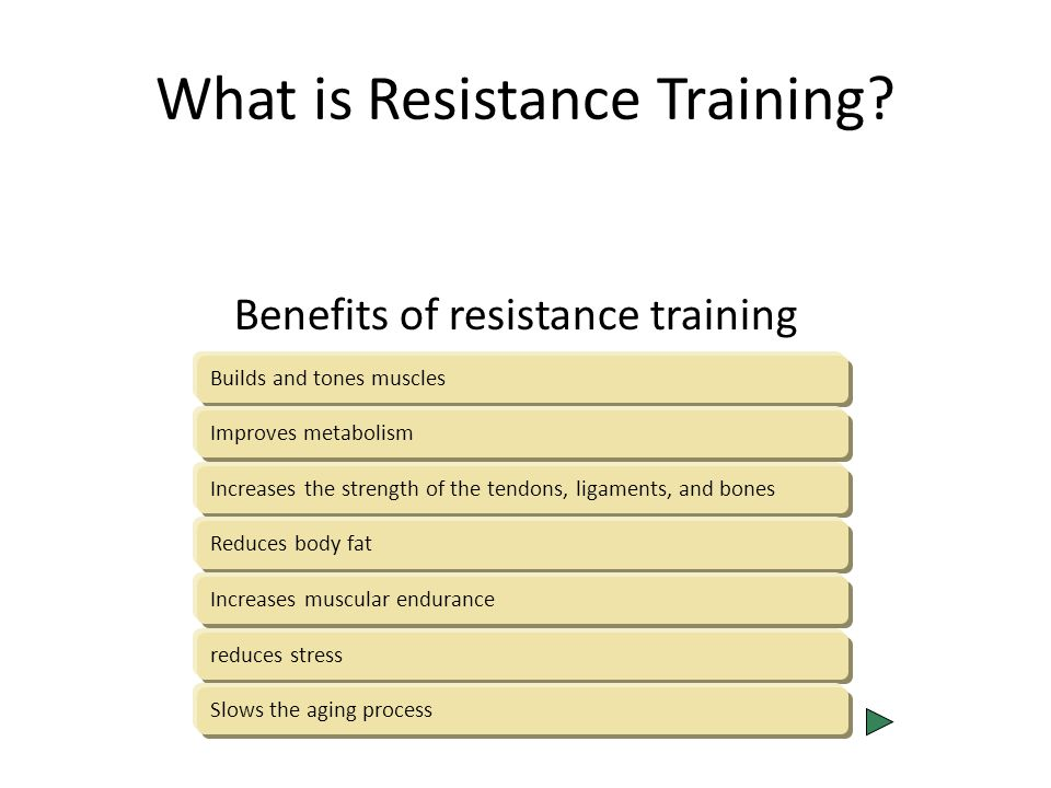 What is Resistance Training.