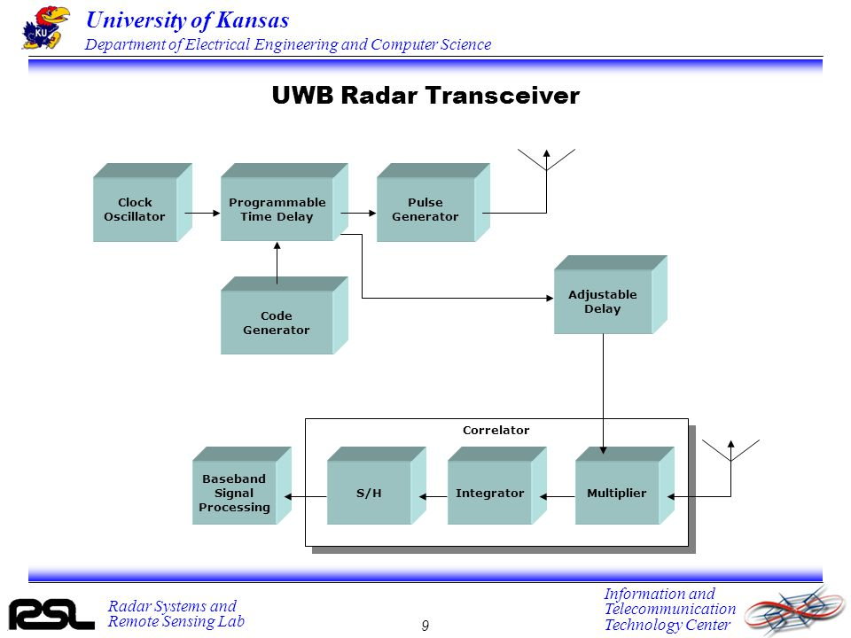 University of Kansas Department of Electrical Engineering and