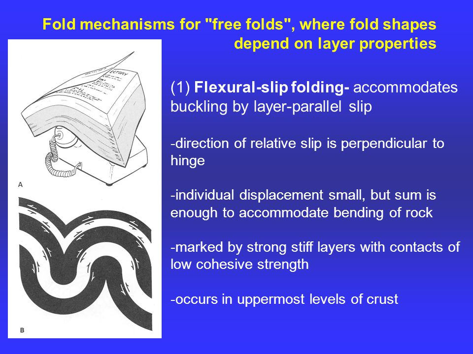 Fold mechanisms for free folds , where fold shapes depend on layer properties (1) Flexural-slip folding- accommodates buckling by layer-parallel slip -direction of relative slip is perpendicular to hinge -individual displacement small, but sum is enough to accommodate bending of rock -marked by strong stiff layers with contacts of low cohesive strength -occurs in uppermost levels of crust