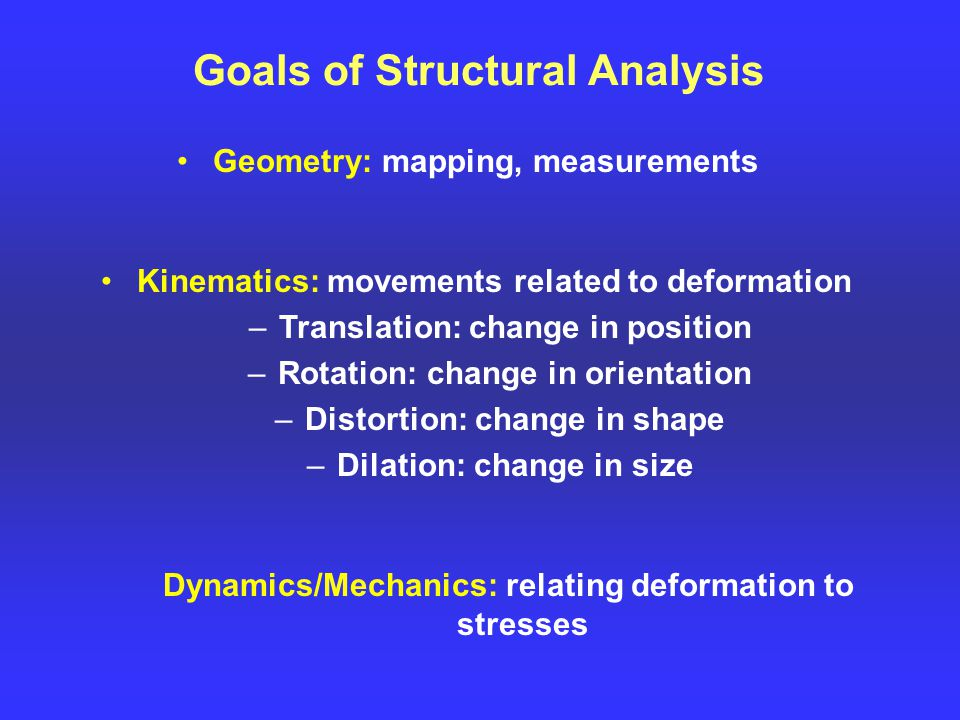 Goals of Structural Analysis Geometry: mapping, measurements Kinematics: movements related to deformation –Translation: change in position –Rotation: change in orientation –Distortion: change in shape –Dilation: change in size Dynamics/Mechanics: relating deformation to stresses