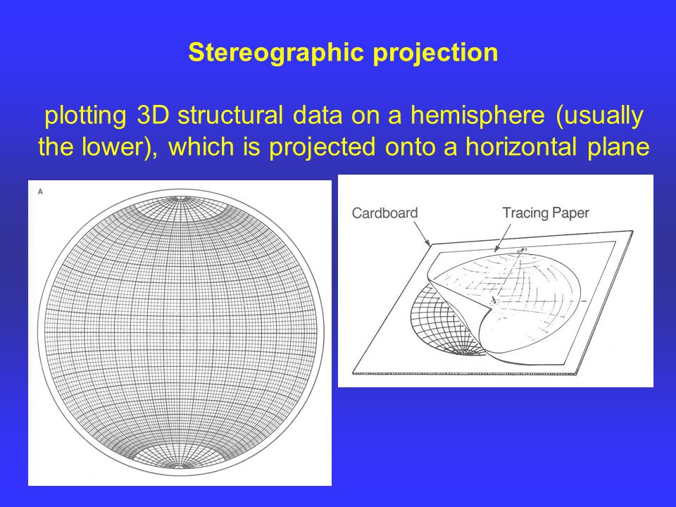 Stereographic projection plotting 3D structural data on a hemisphere (usually the lower), which is projected onto a horizontal plane