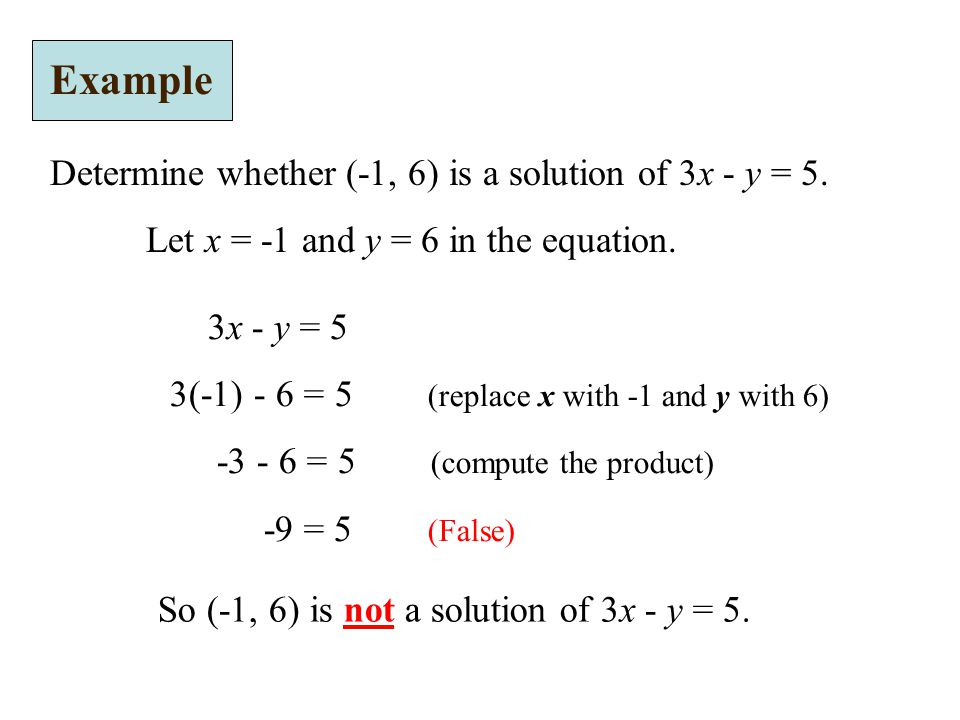 Example Determine whether (-1, 6) is a solution of 3x - y = 5.