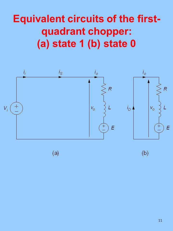 Equivalent circuits of the first- quadrant chopper: (a) state 1 (b) state 0 11