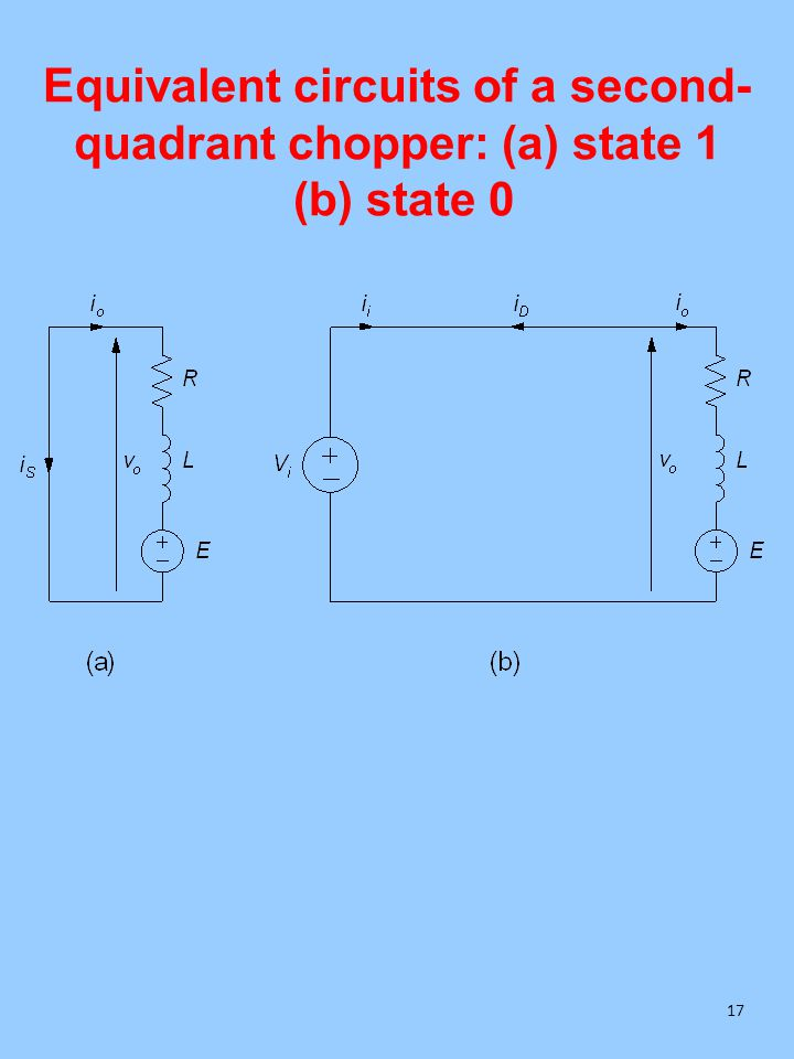 Equivalent circuits of a second- quadrant chopper: (a) state 1 (b) state 0 17