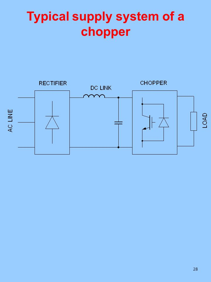 Typical supply system of a chopper 28