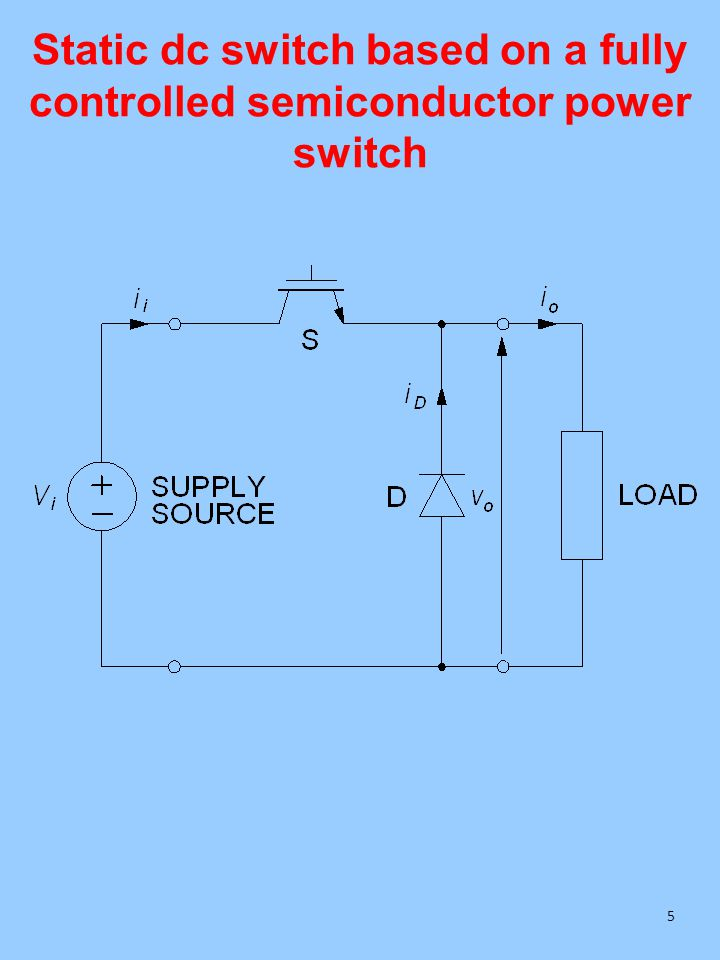 Static dc switch based on a fully controlled semiconductor power switch 5