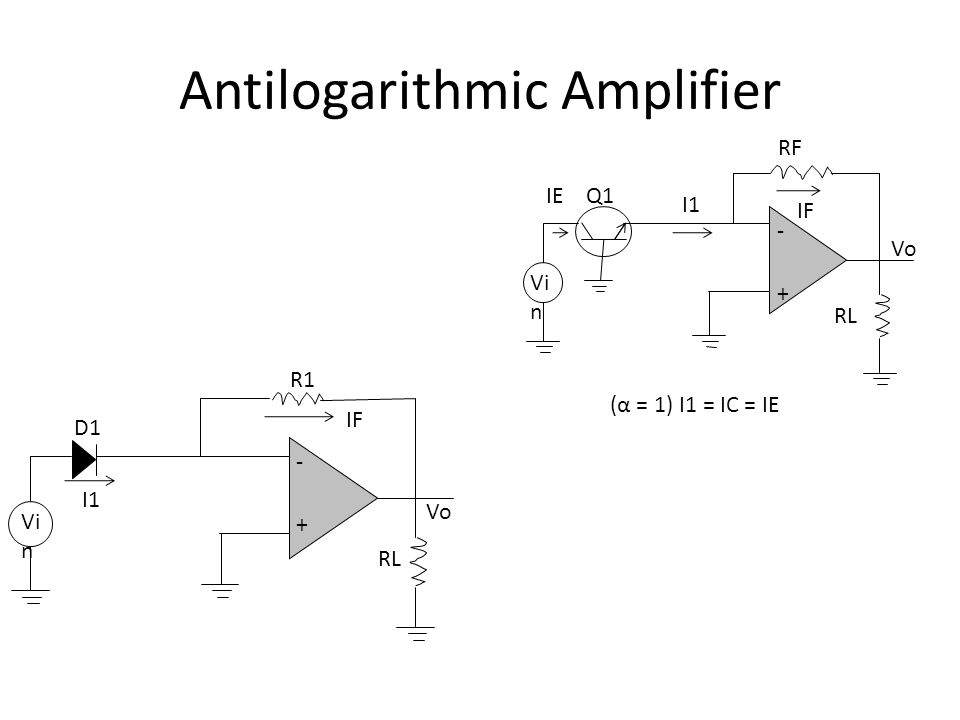 Nonlinear Op Amp Circuits Most Typical Applications Require Op Amp
