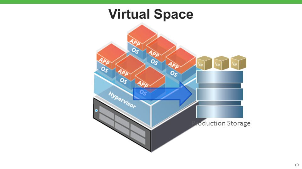 Virtual Space 10 Production Storage