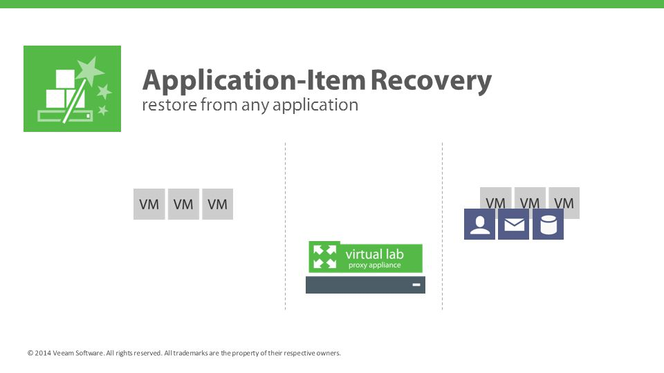Application-Item Recovery restore from any application