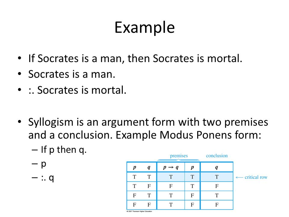 Example If Socrates is a man, then Socrates is mortal.