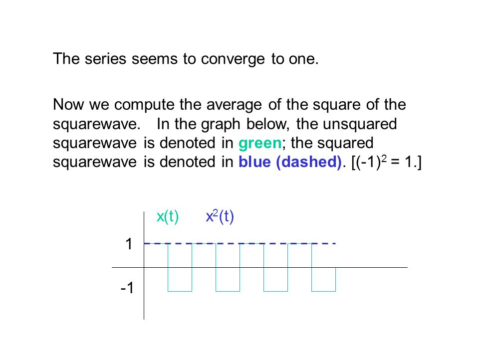 The series seems to converge to one. Now we compute the average of the square of the squarewave.