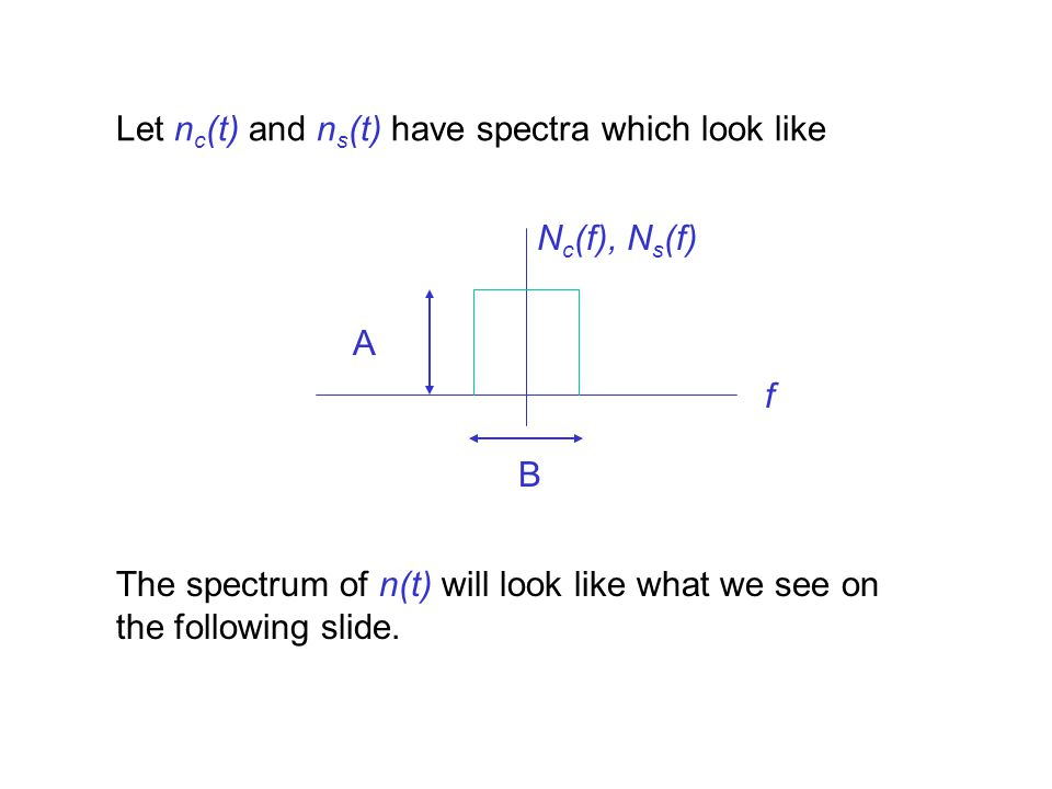 Let n c (t) and n s (t) have spectra which look like f N c (f), N s (f) The spectrum of n(t) will look like what we see on the following slide.