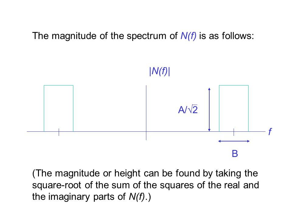 The magnitude of the spectrum of N(f) is as follows: f |N(f)| B A/  2 (The magnitude or height can be found by taking the square-root of the sum of the squares of the real and the imaginary parts of N(f).)