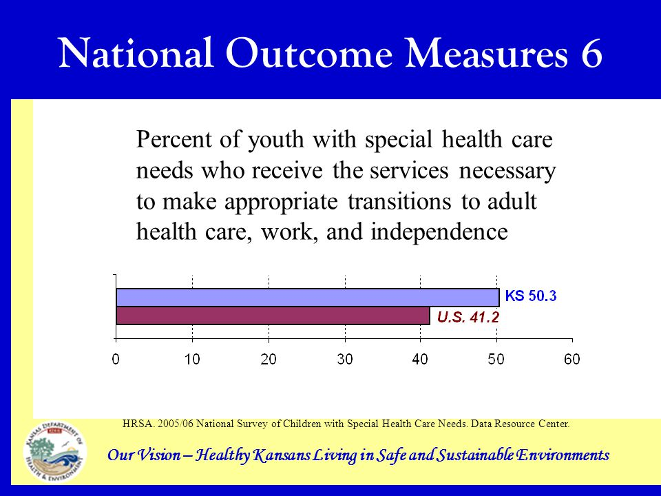 Our Vision – Healthy Kansans Living in Safe and Sustainable Environments National Outcome Measures 6 Percent of youth with special health care needs who receive the services necessary to make appropriate transitions to adult health care, work, and independence HRSA.