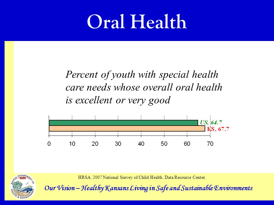 Our Vision – Healthy Kansans Living in Safe and Sustainable Environments Oral Health Percent of youth with special health care needs whose overall oral health is excellent or very good HRSA.