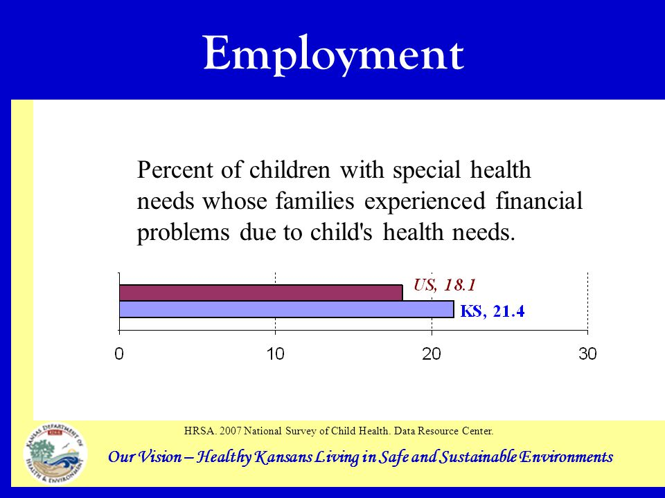 Our Vision – Healthy Kansans Living in Safe and Sustainable Environments Employment Percent of children with special health needs whose families experienced financial problems due to child s health needs.