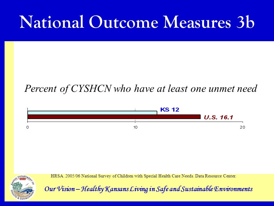 Our Vision – Healthy Kansans Living in Safe and Sustainable Environments National Outcome Measures 3b HRSA.