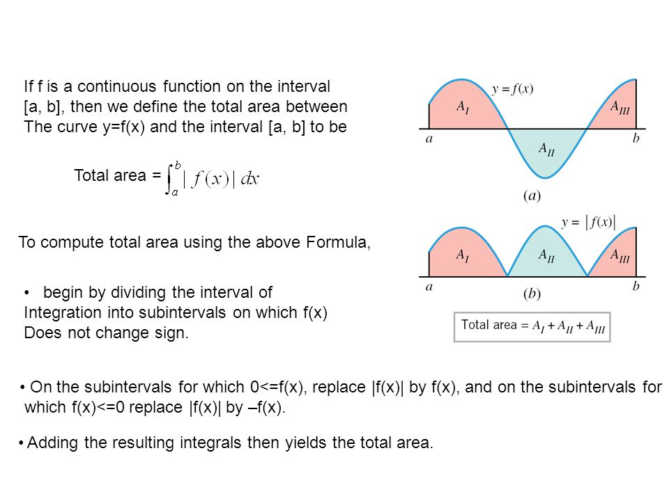 If f is a continuous function on the interval [a, b], then we define the total area between The curve y=f(x) and the interval [a, b] to be Total area = To compute total area using the above Formula, begin by dividing the interval of Integration into subintervals on which f(x) Does not change sign.