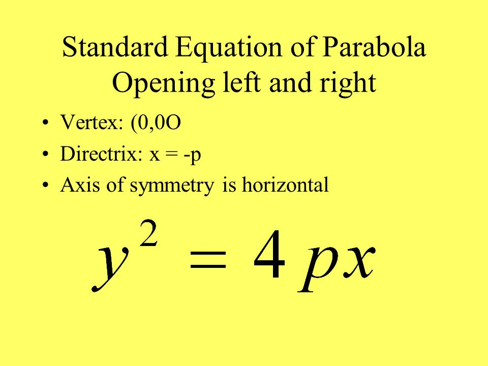 Standard Equation of Parabola Opening left and right Vertex: (0,0O Directrix: x = -p Axis of symmetry is horizontal