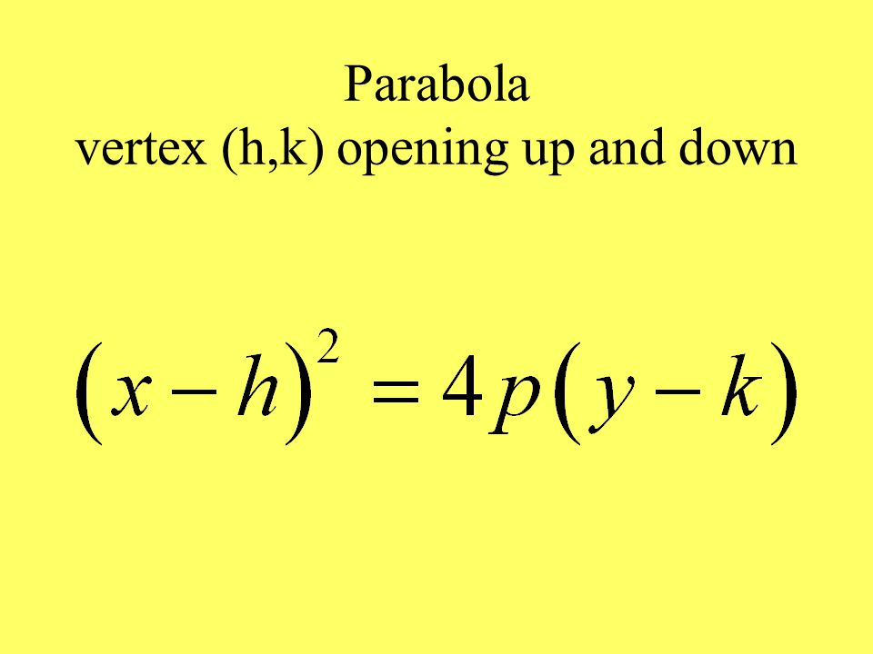 Parabola vertex (h,k) opening up and down