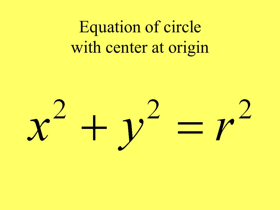 Equation of circle with center at origin