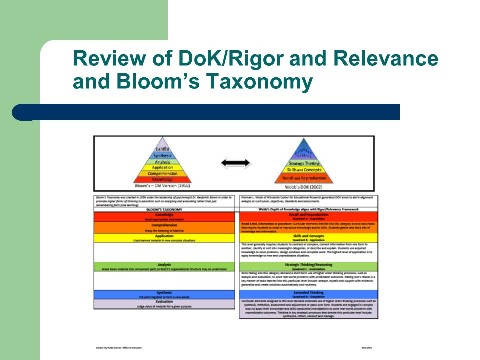 Review of DoK/Rigor and Relevance and Bloom's Taxonomy