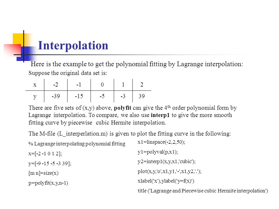 MATLAB EXAMPLES Interpolation and Integration 58:111 Numerical