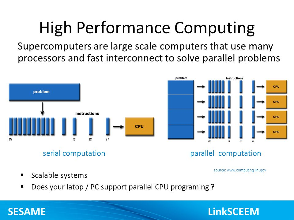 High Performance Computing Supercomputers are large scale computers that use many processors and fast interconnect to solve parallel problems source:   serial computationparallel computation SESAME LinkSCEEM  Scalable systems  Does your latop / PC support parallel CPU programing