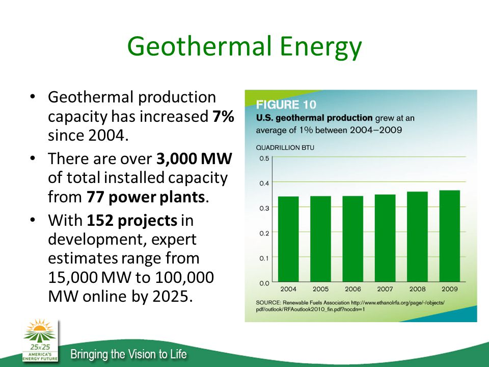 Geothermal Energy Geothermal production capacity has increased 7% since 2004.