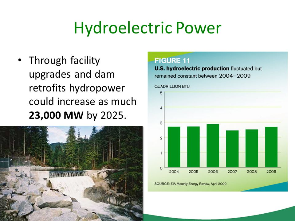 Hydroelectric Power Through facility upgrades and dam retrofits hydropower could increase as much 23,000 MW by 2025.