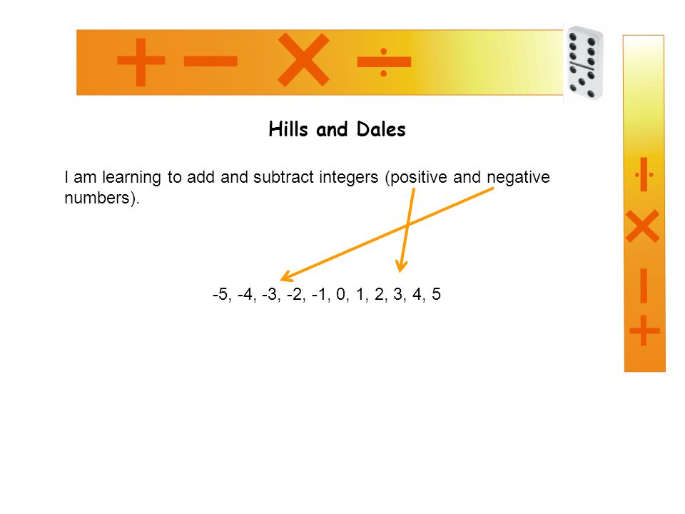 Hills and Dales I am learning to add and subtract integers (positive and negative numbers).