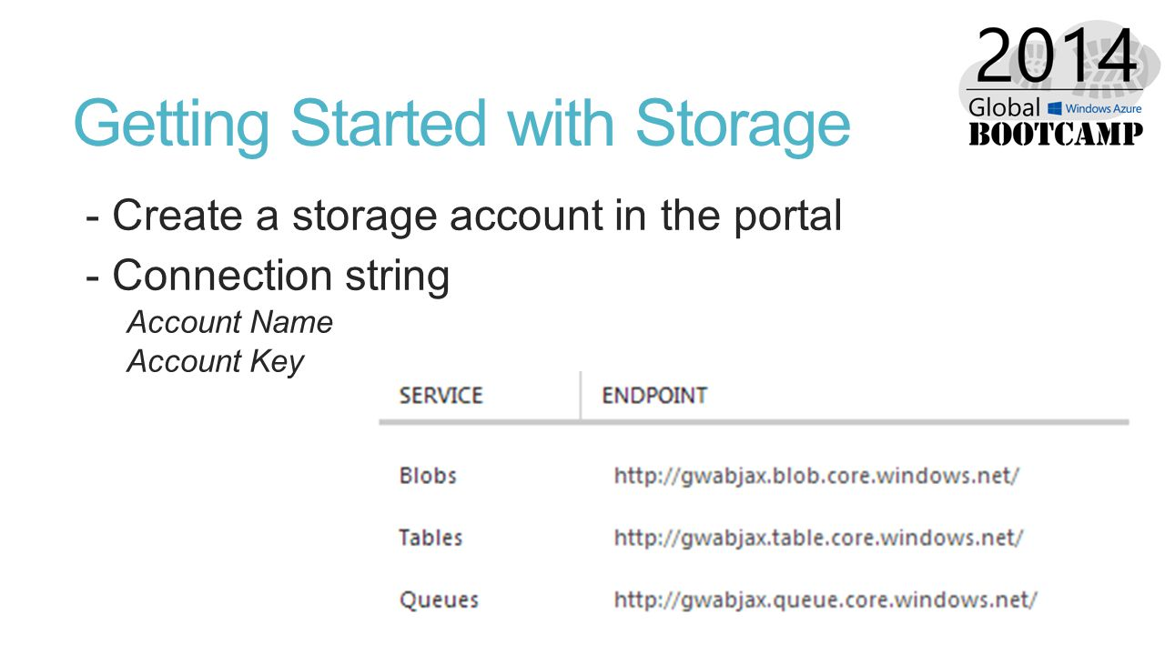 Windows Azure Data Services Scott Klueppel Chief Cloud