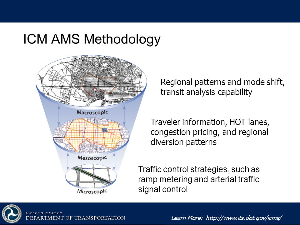 Learn More:   ICM AMS Methodology Traffic control strategies, such as ramp metering and arterial traffic signal control Traveler information, HOT lanes, congestion pricing, and regional diversion patterns Regional patterns and mode shift, transit analysis capability