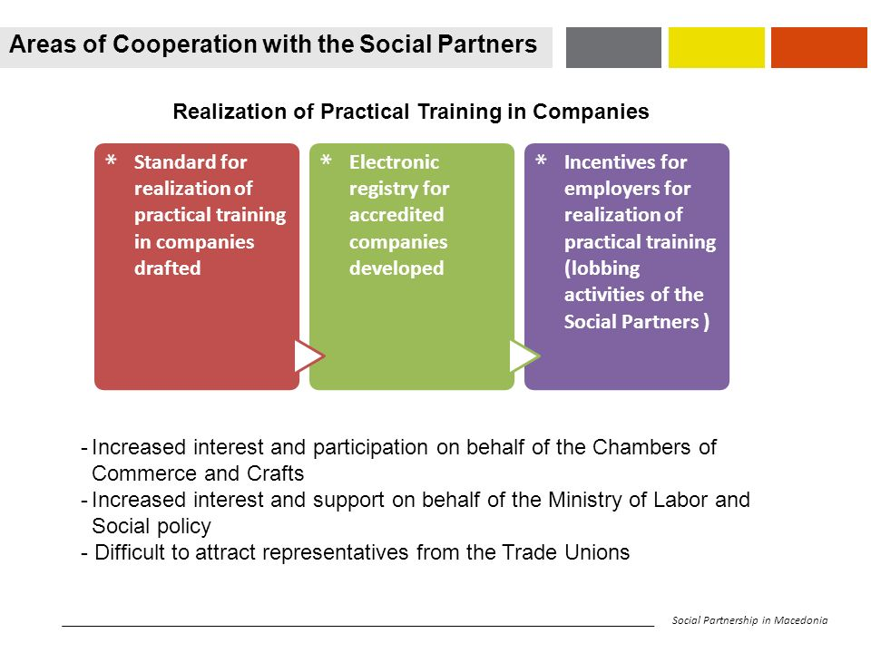 Areas of Cooperation with the Social Partners Social Partnership in Macedonia Realization of Practical Training in Companies * Standard for realization of practical training in companies drafted * Electronic registry for accredited companies developed * Incentives for employers for realization of practical training (lobbing activities of the Social Partners ) -Increased interest and participation on behalf of the Chambers of Commerce and Crafts -Increased interest and support on behalf of the Ministry of Labor and Social policy - Difficult to attract representatives from the Trade Unions