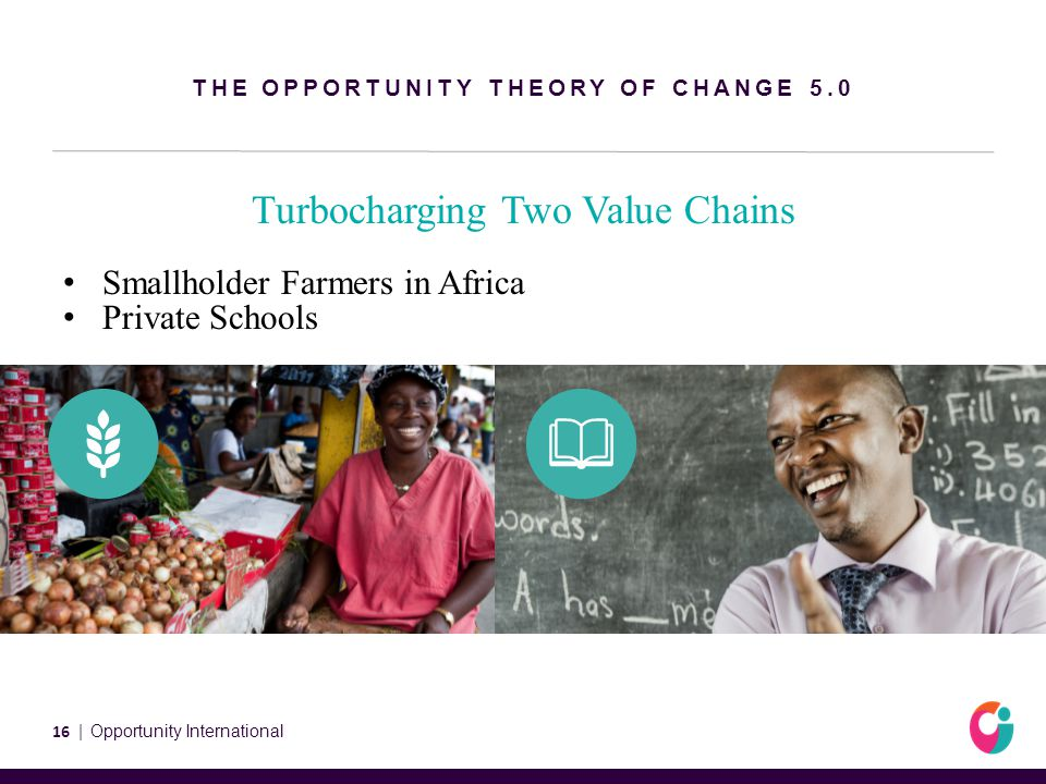 THE OPPORTUNITY THEORY OF CHANGE 5.0 Turbocharging Two Value Chains Smallholder Farmers in Africa Private Schools 16 | Opportunity International L