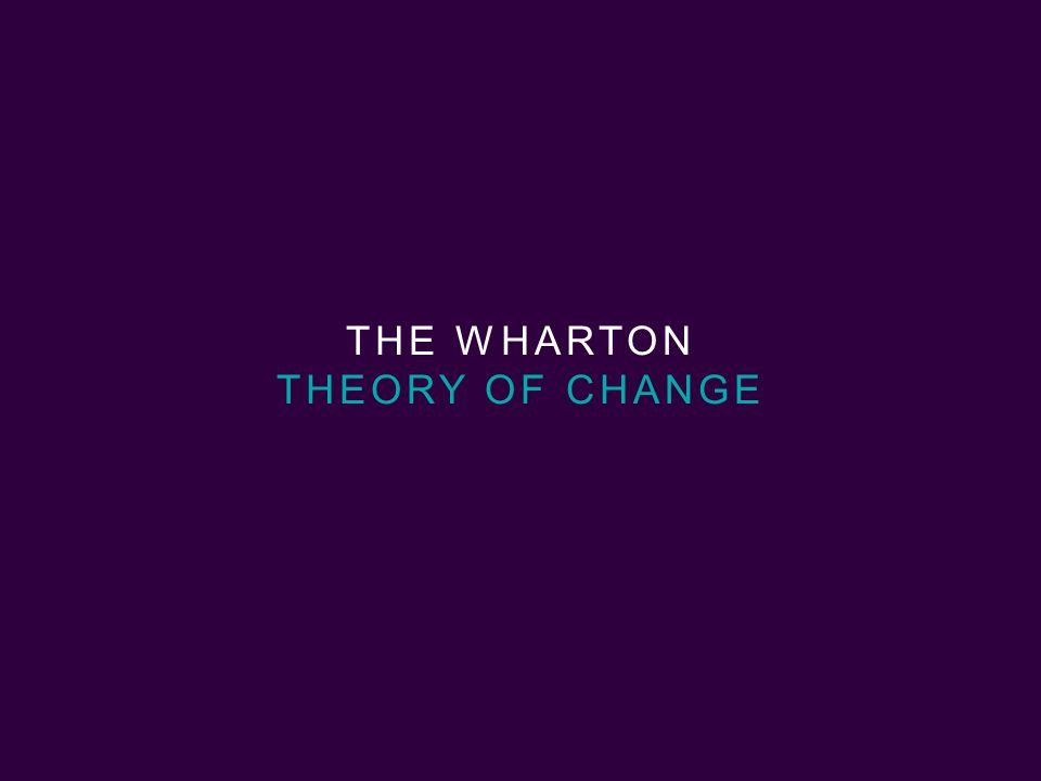 2 | Opportunity International THE WHARTON THEORY OF CHANGE