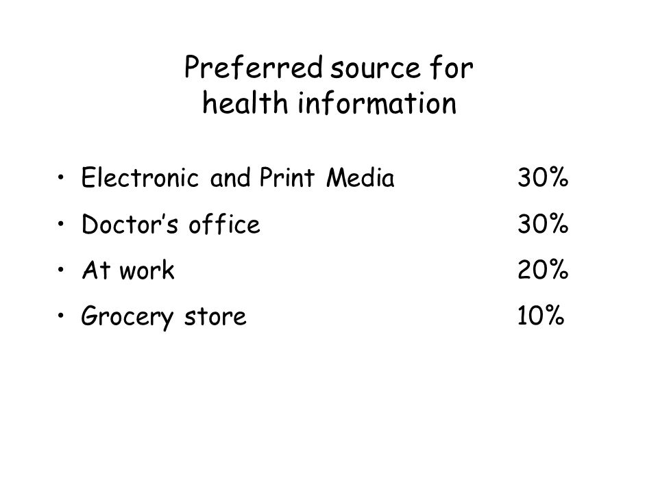 Preferred source for health information Electronic and Print Media30% Doctor's office30% At work20% Grocery store10%
