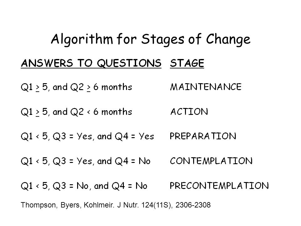Algorithm for Stages of Change Thompson, Byers, Kohlmeir. J Nutr. 124(11S),