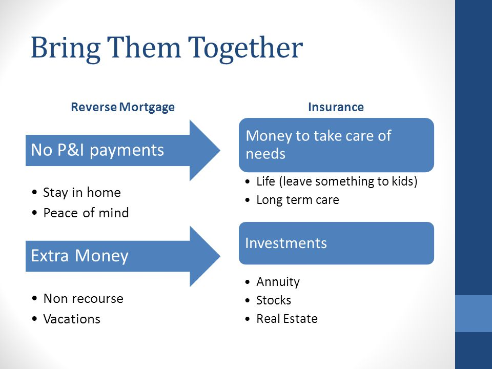 Bring Them Together Reverse Mortgage No P&I payments Stay in home Peace of mind Extra Money Non recourse Vacations Insurance Money to take care of needs Life (leave something to kids) Long term care Investments Annuity Stocks Real Estate